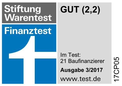 Dr. Klein erhält im Test von Stiftung Warentest – Finanztest die Gesamtnote 2,2 und ist damit der beste Vermittler von 21 getesteten Baufinanzierern.